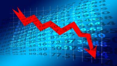 Photo of U BiH se očekuje pad BDP-a od 2,3 odsto