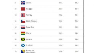 Photo of Nogometna reprezentacija Bosne i Hercegovine zablježila novi pad na FIFA rang-listi